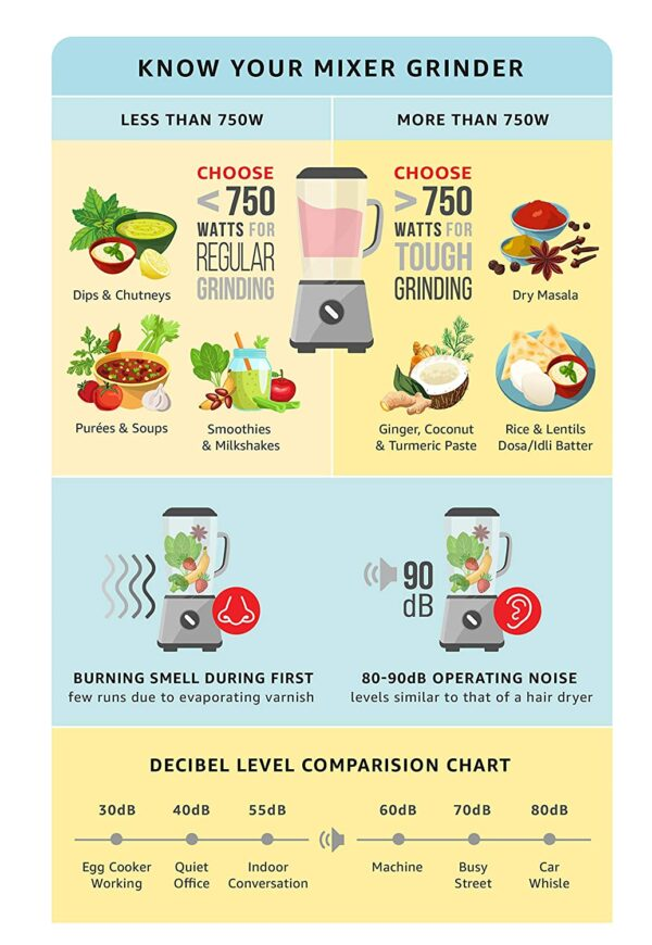 The do's and dont's of Mixer grinder
