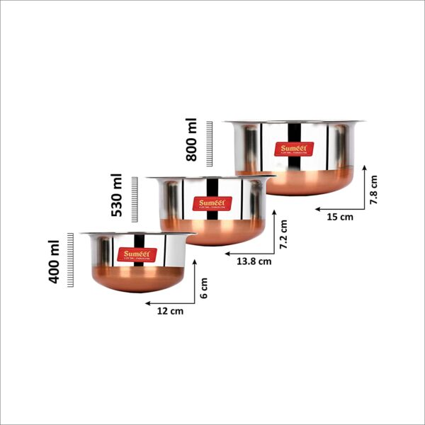 The volume of the copper bottom vessels